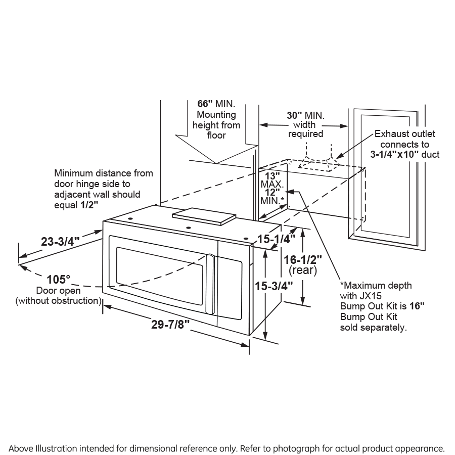 Microwave Outlet Height Bestmicrowave