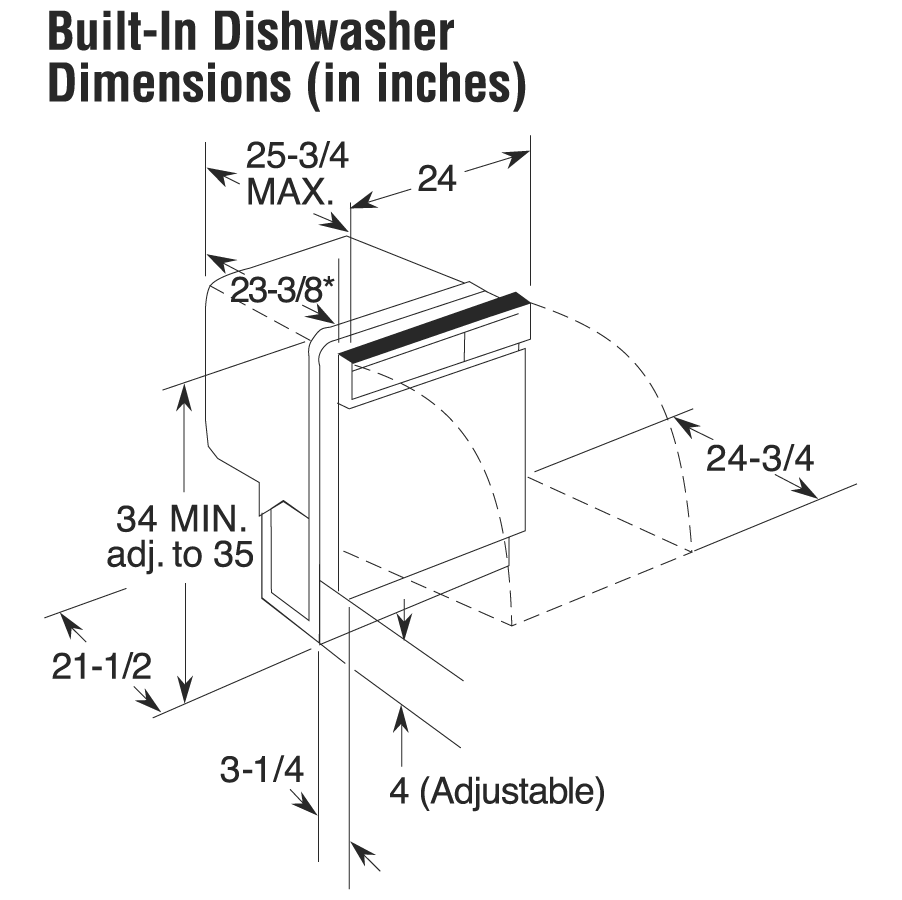 Watch moreover 318185446 Oem furthermore 00006 together with Kenmore 70 Series Dryer Belt Repair Diagram as well GSD3960LSS. on kenmore dishwasher control