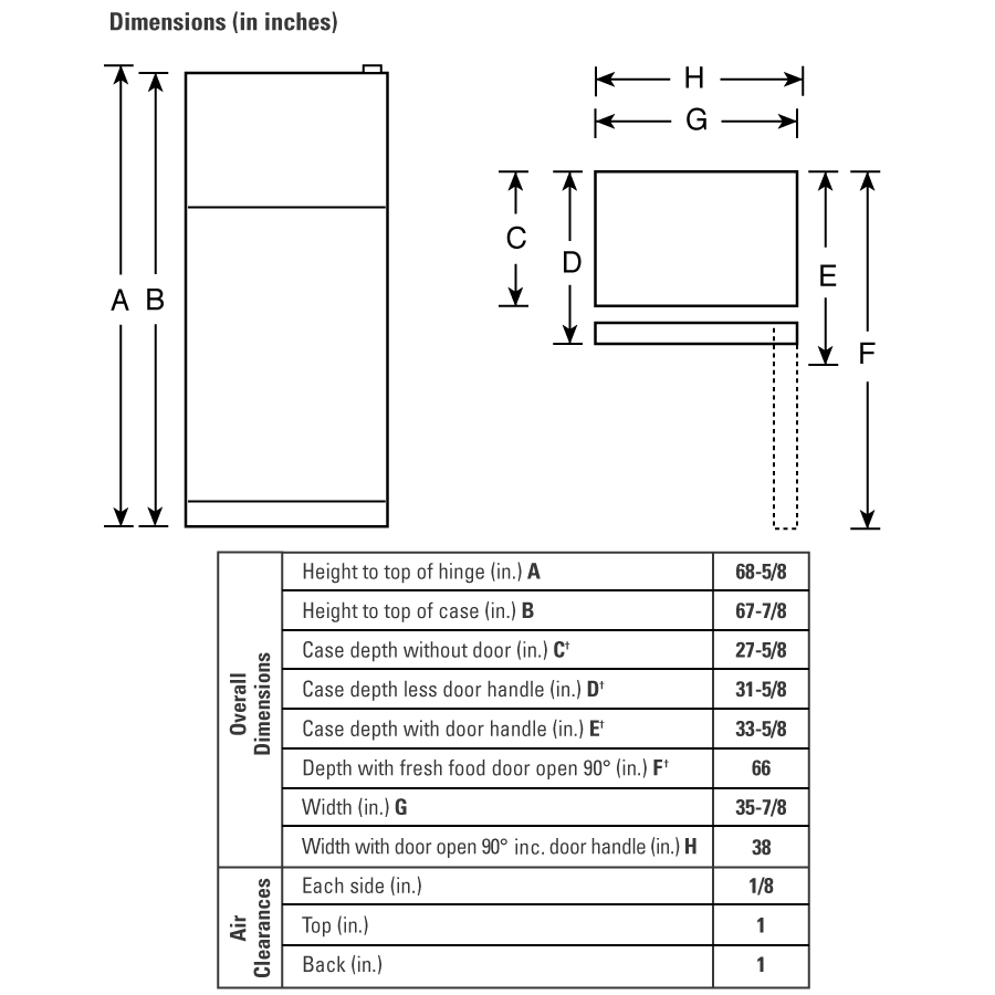 tag dishwasher parts diagram likewise ge profile refrigerator tag dishwasher parts diagram likewise ge profile refrigerator water ge monogram refrigerator door diagram