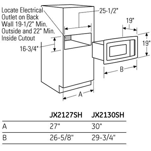 Microwave Standard Size